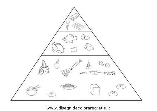 alimenti/cibimisti/piramide_alimentare.JPG