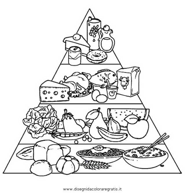 alimenti/cibimisti/piramide_alimentare_2.JPG