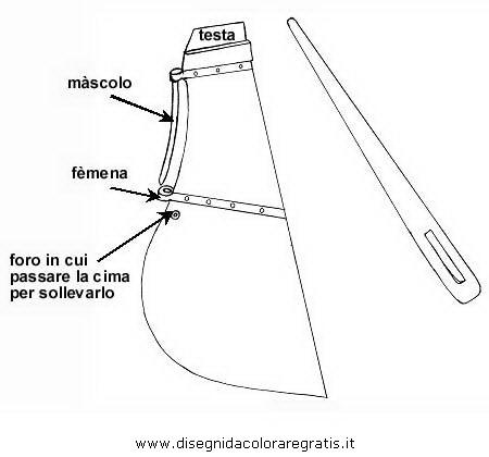 misti/richiesti02/timone_01.JPG