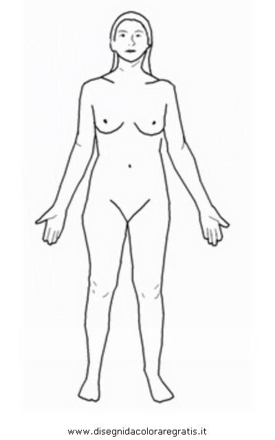 persone/corpo_umano/schema_corporeo2.JPG